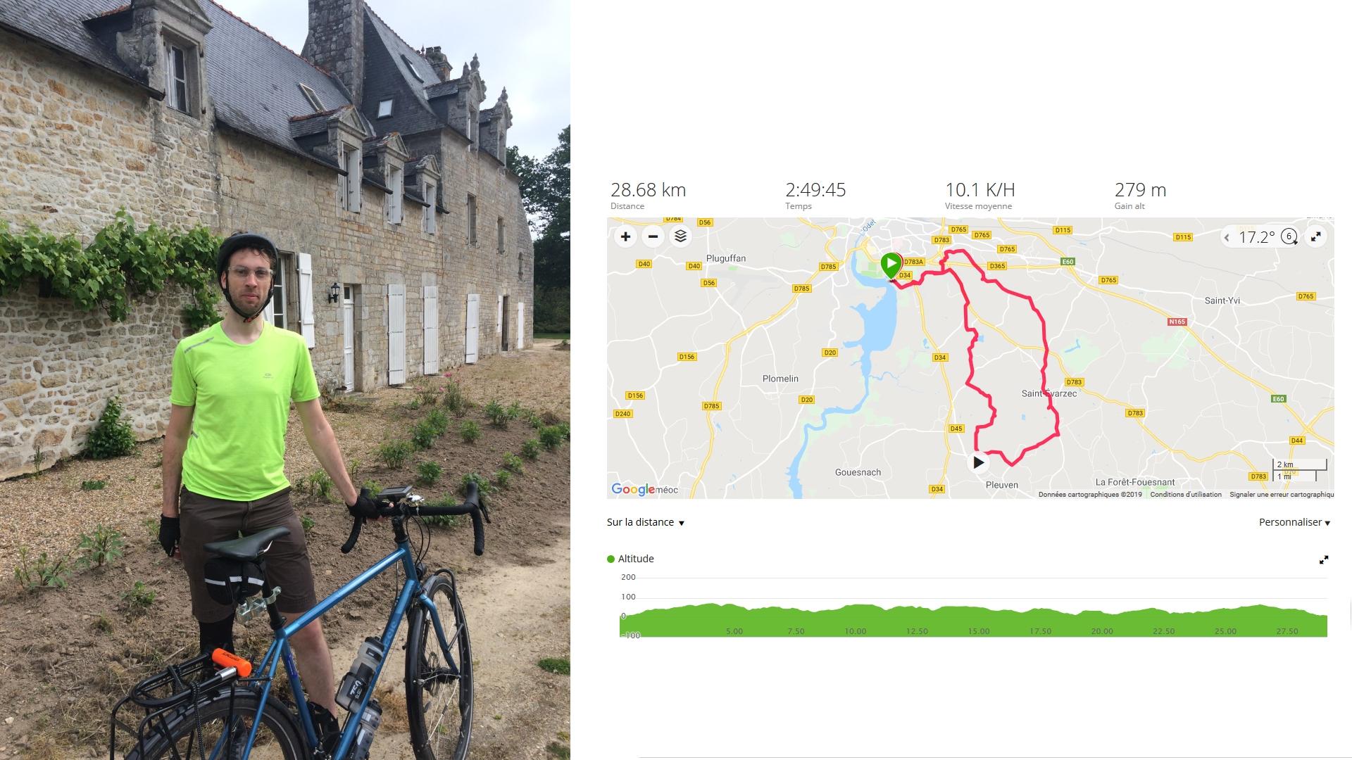 Aurélien LE GALLIC (*) – Tout Quimper à Vélo